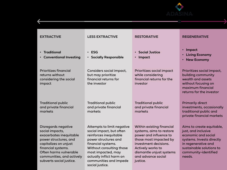 InvestmentSpectrum_Chart_Final